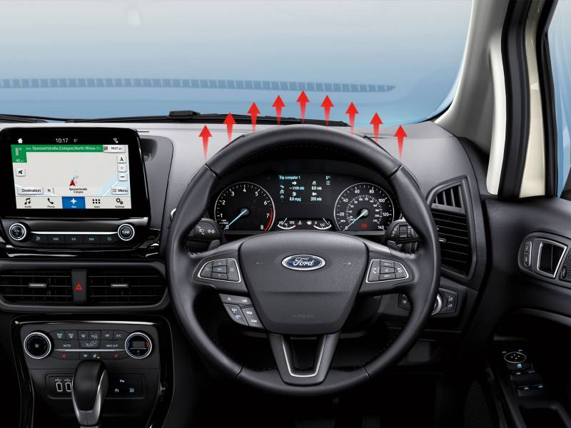 The Ford EcoSport Steering Wheel